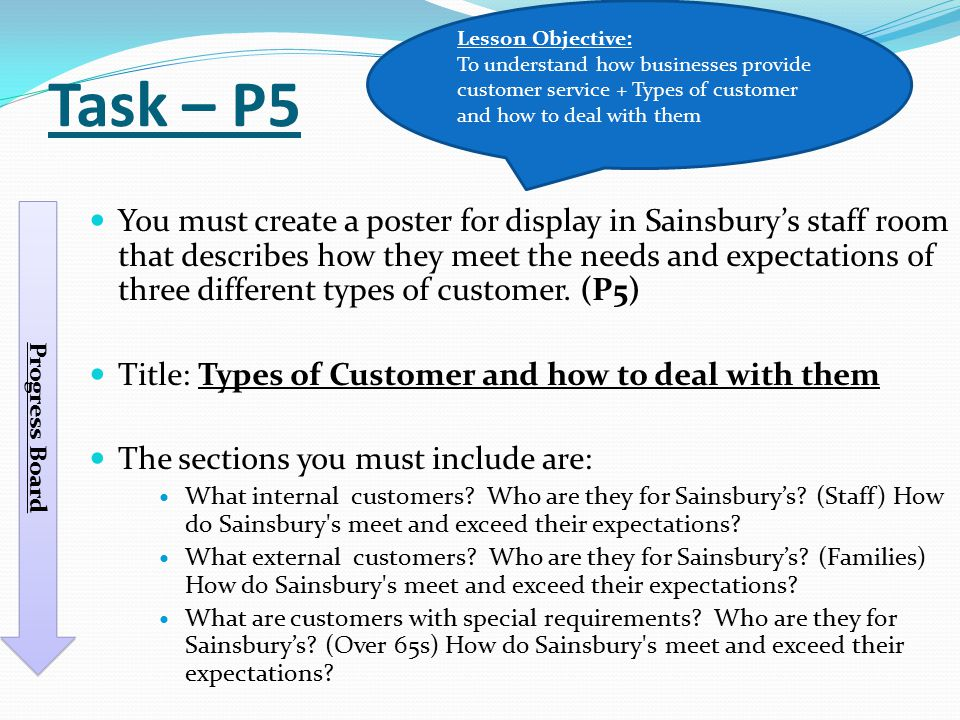 Task – P5 You must create a poster for display in Sainsbury's staff room that describes how they meet the needs and expectations of three different ty