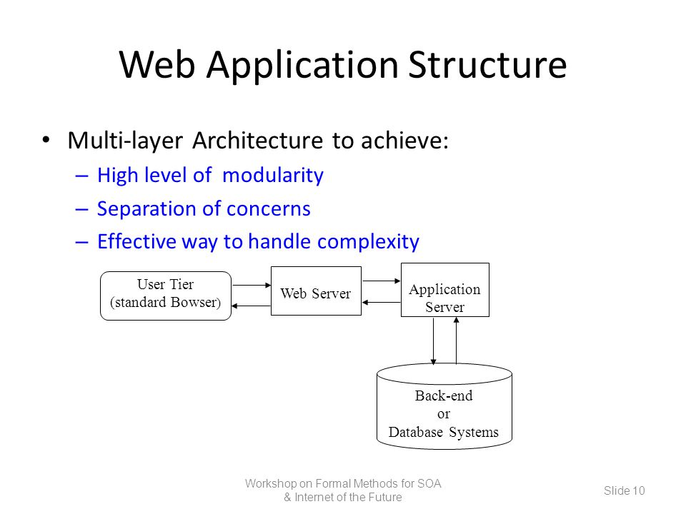 Web Application Structure Multi-layer Architecture to achieve: – High level of modularity – Separation of concerns – Effective way to handle complexity Workshop on Formal Methods for SOA & Internet of the Future Slide 10 User Tier (standard Bowser ) Web Server Application Server Back-end or Database Systems