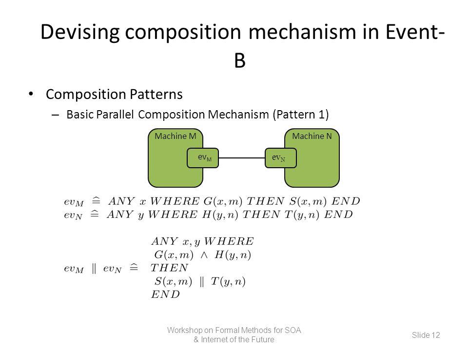 Devising composition mechanism in Event- B Composition Patterns – Basic Parallel Composition Mechanism (Pattern 1) Workshop on Formal Methods for SOA & Internet of the Future Slide 12 Machine M ev M ev N Machine N