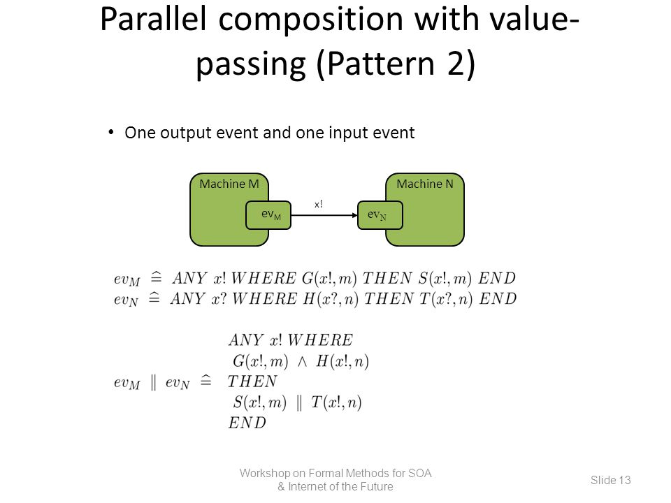 Broadcasting composition (Pattern 3) A single output event which synchronises with many input events Workshop on Formal Methods for SOA & Internet of the Future Slide 14 Machine M ev M ev1 N Machine N x!x.