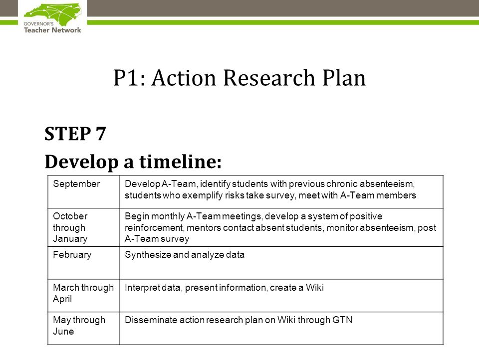 P1: Action Research Plan STEP 7 Develop a timeline: SeptemberDevelop A-Team, identify students with previous chronic absenteeism, students who exemplify risks take survey, meet with A-Team members October through January Begin monthly A-Team meetings, develop a system of positive reinforcement, mentors contact absent students, monitor absenteeism, post A-Team survey FebruarySynthesize and analyze data March through April Interpret data, present information, create a Wiki May through June Disseminate action research plan on Wiki through GTN