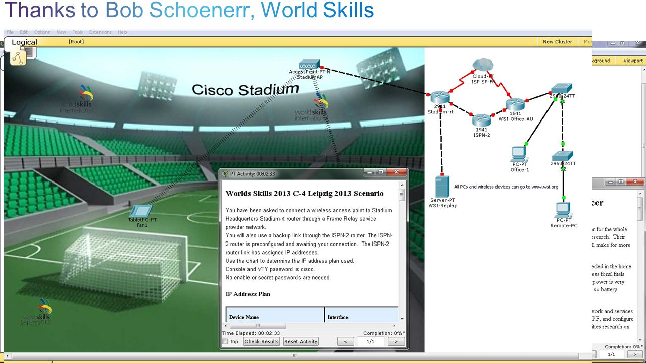 12 © 2013 Cisco Systems, Inc. All rights reserved. Cisco confidential.Cisco Networking Academy, U.S./Canada