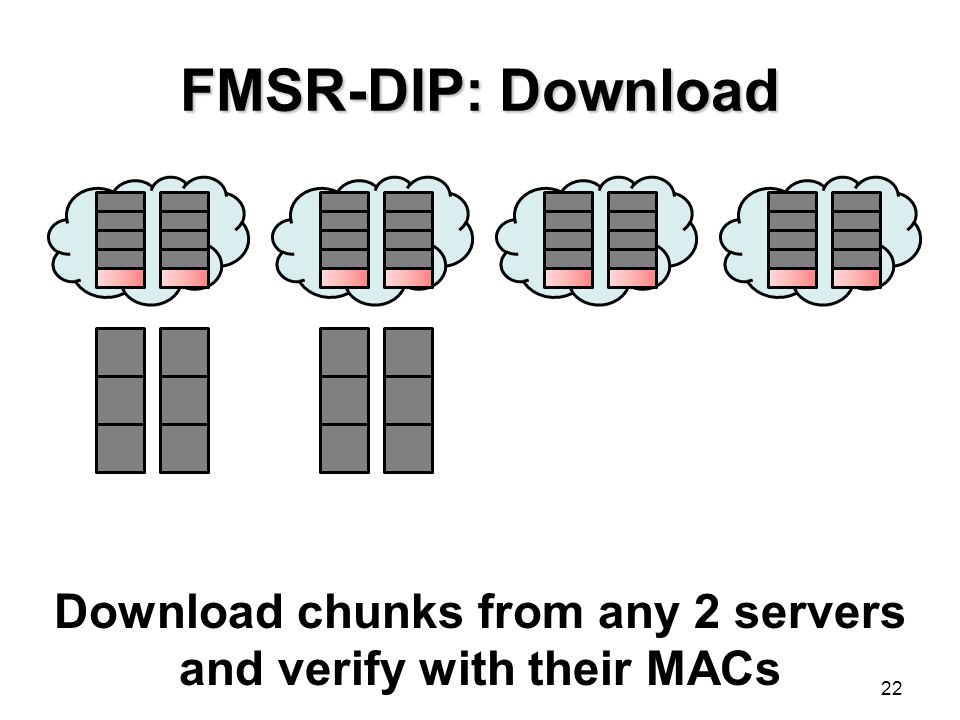 FMSR-DIP: Download Download chunks from any 2 servers and verify with their MACs 22