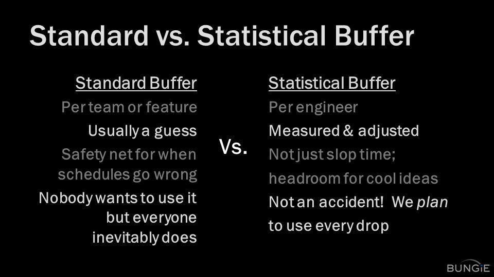 Standard vs.
