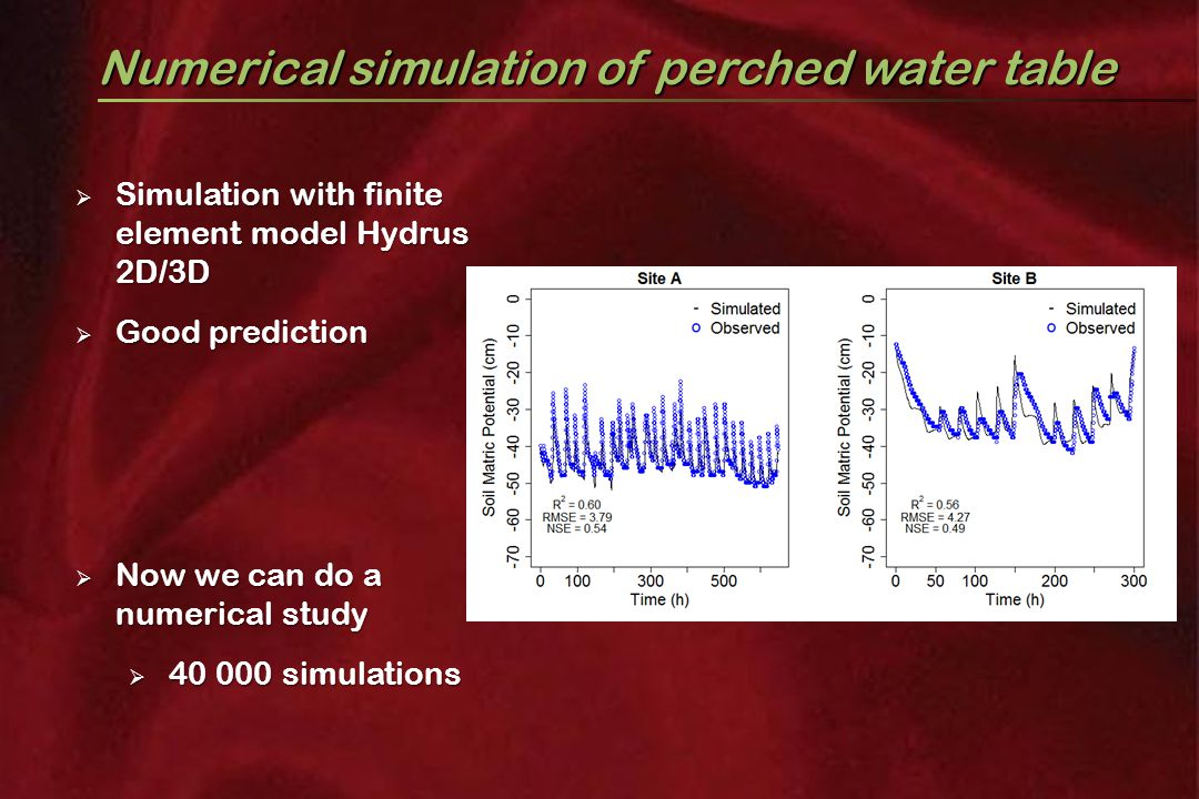 Numerical simulation of perched water table  Simulation with finite element model Hydrus 2D/3D  Good prediction  Now we can do a numerical study  40 000 simulations