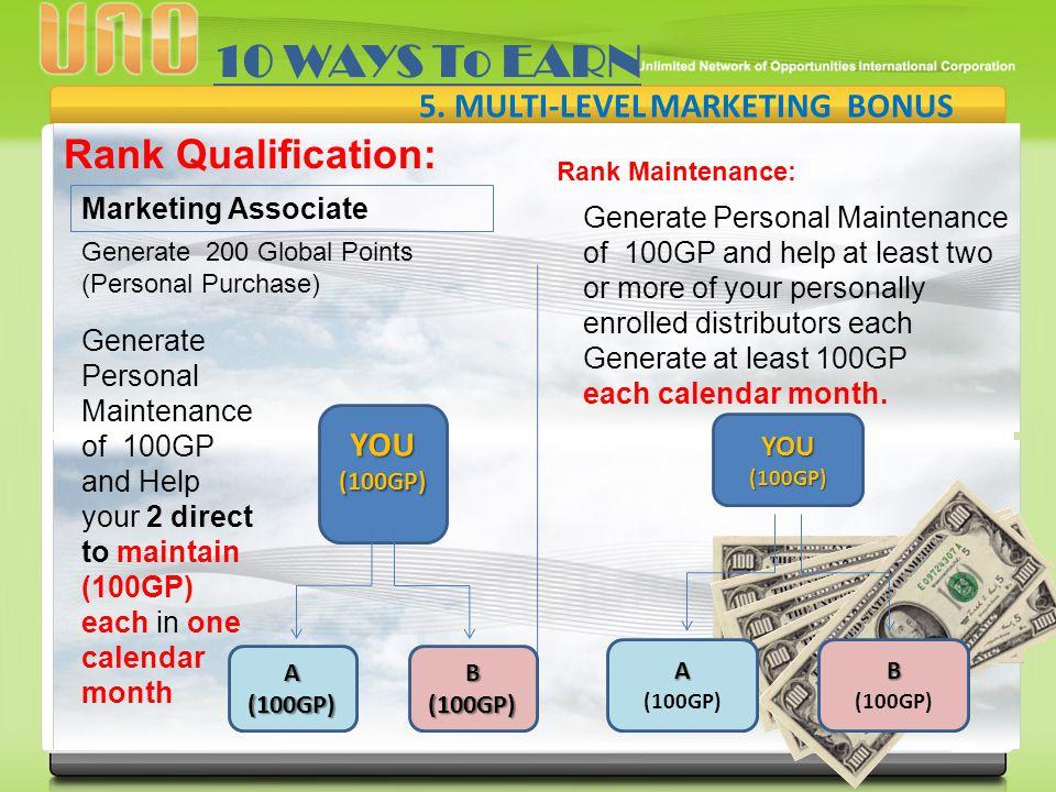 v Rank Qualification: Generate 200 Global Points (Personal Purchase) 10 WAYS To EARN 5. MULTI-LEVEL MARKETING BONUS Marketing Associate Rank Maintenan