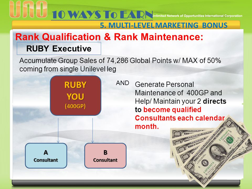 v 10 WAYS To EARN 5. MULTI-LEVEL MARKETING BONUS RUBYYOU(400GP) BConsultantAConsultant RUBY Executive Accumulate Group Sales of 74,286 Global Points w