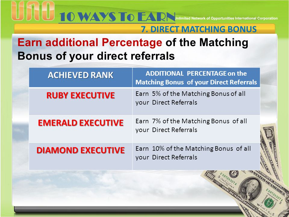 Earn additional Percentage of the Matching Bonus of your direct referrals 7. DIRECT MATCHING BONUS 10 WAYS To EARN ACHIEVED RANK ADDITIONAL PERCENTAGE