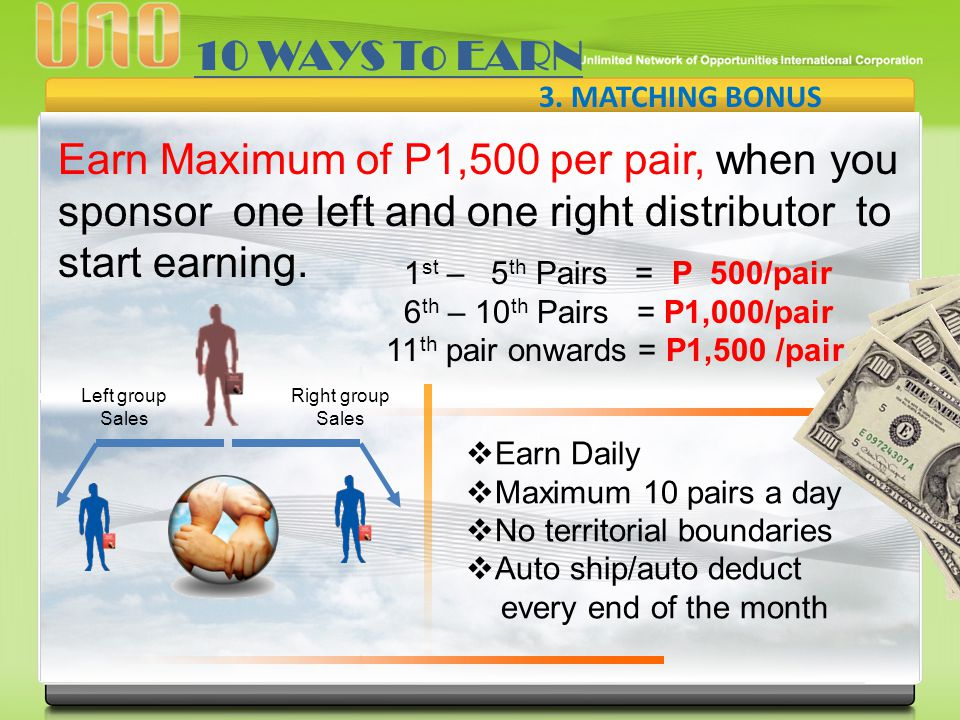 3. MATCHING BONUS  Earn Daily  Maximum 10 pairs a day  No territorial boundaries  Auto ship/auto deduct every end of the month Left group Sales Ri