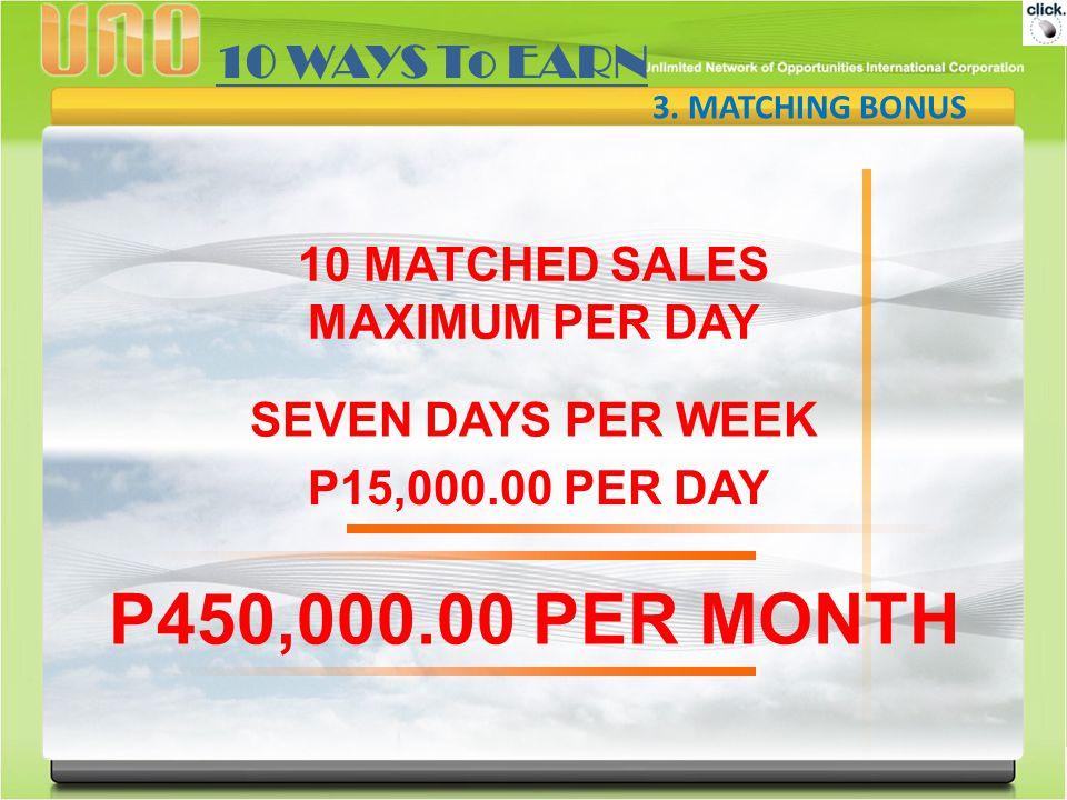 Left Sales Group Right Sales Group OU P500 Cash + P750 worth of products P500 Cash + P750 worth of products DIRECT SPONSORING P500 Cash + P750 worth o