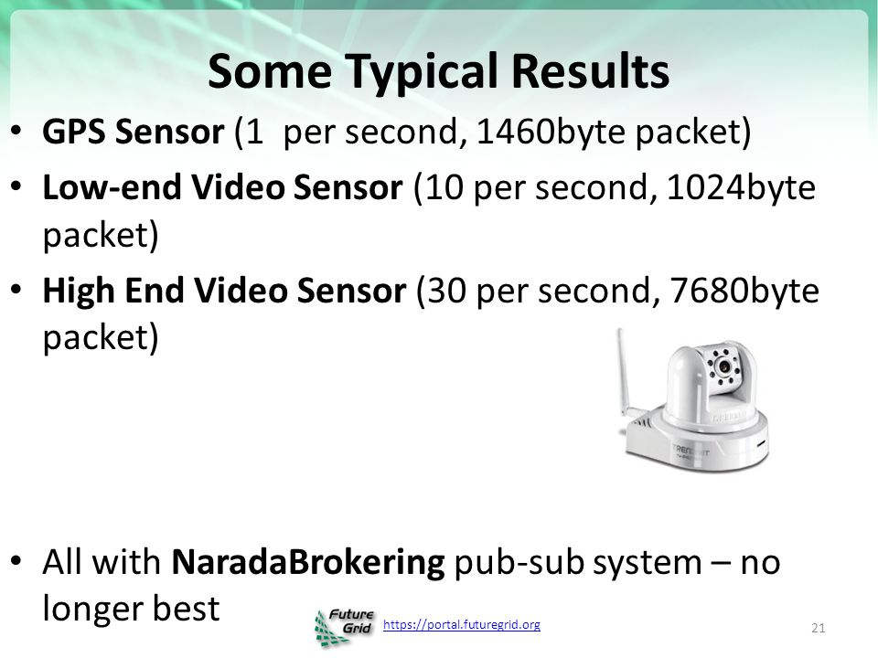 https://portal.futuregrid.org Some Typical Results GPS Sensor (1 per second, 1460byte packet) Low-end Video Sensor (10 per second, 1024byte packet) High End Video Sensor (30 per second, 7680byte packet) All with NaradaBrokering pub-sub system – no longer best 21