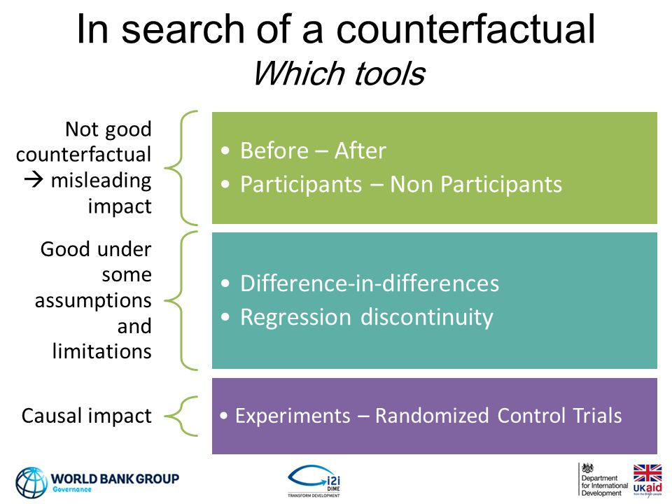 Tools and link to causal impact 8 Causal Impacts Experiment/RCTs Participants – Non Participants Regression Discontinuity Before and After Difference-in- differences Monitoring