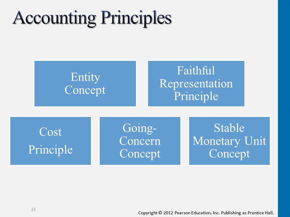 Copyright © 2012 Pearson Education, Inc. Publishing as Prentice Hall. 25 Entity Concept Faithful Representation Principle Cost Principle Going- Concer