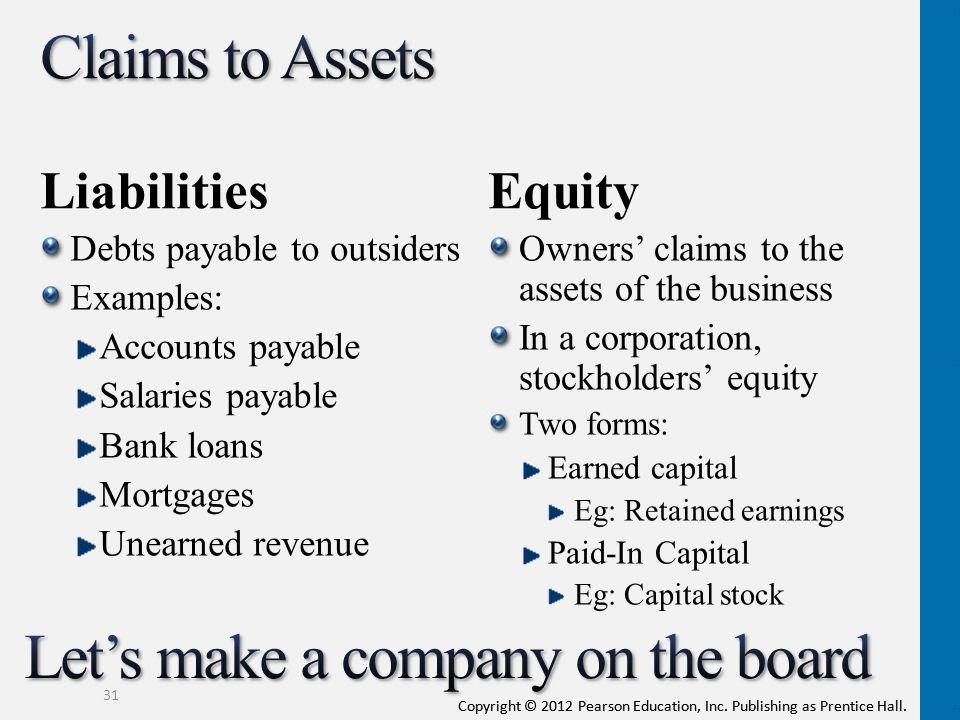 Copyright © 2012 Pearson Education, Inc. Publishing as Prentice Hall. Liabilities Debts payable to outsiders Examples: Accounts payable Salaries payab