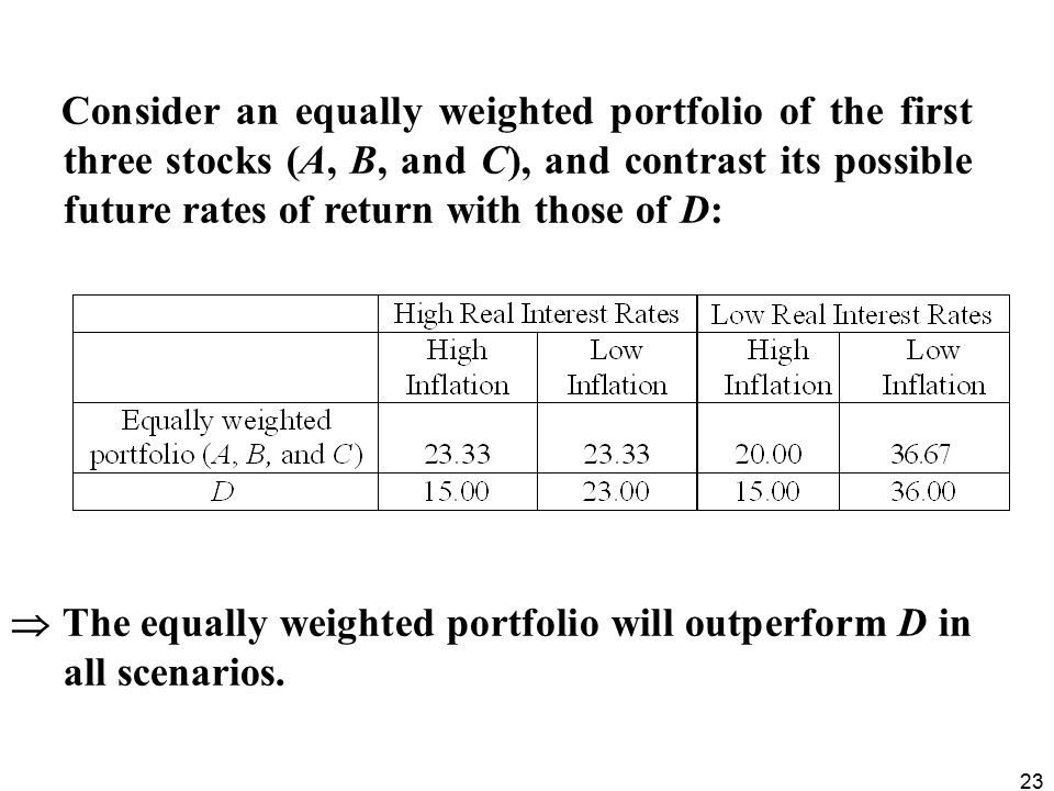 23 Consider an equally weighted portfolio of the first three stocks (A, B, and C), and contrast its possible future rates of return with those of D:  The equally weighted portfolio will outperform D in all scenarios.