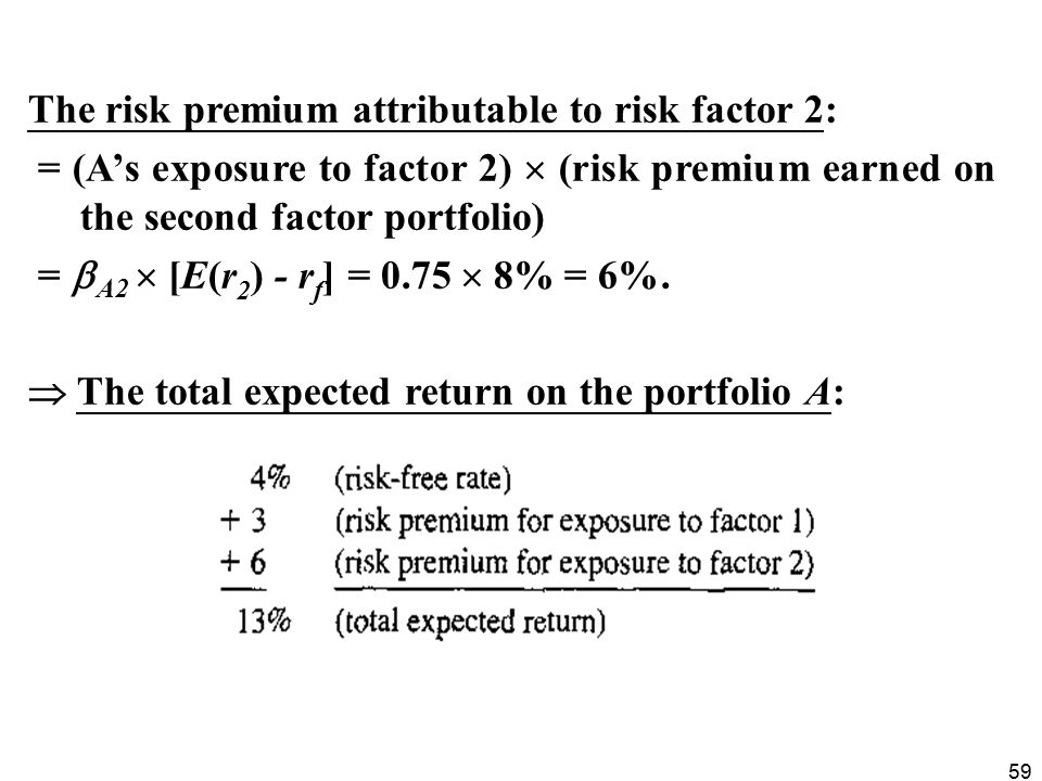 59 The risk premium attributable to risk factor 2: = (A's exposure to factor 2)  (risk premium earned on the second factor portfolio) =  A2  [E(r 2 ) - r f ] = 0.75  8% = 6%.