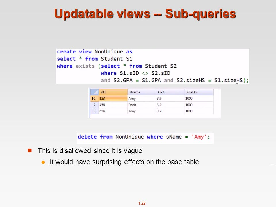 1.22 Updatable views -- Sub-queries This is disallowed since it is vague It would have surprising effects on the base table