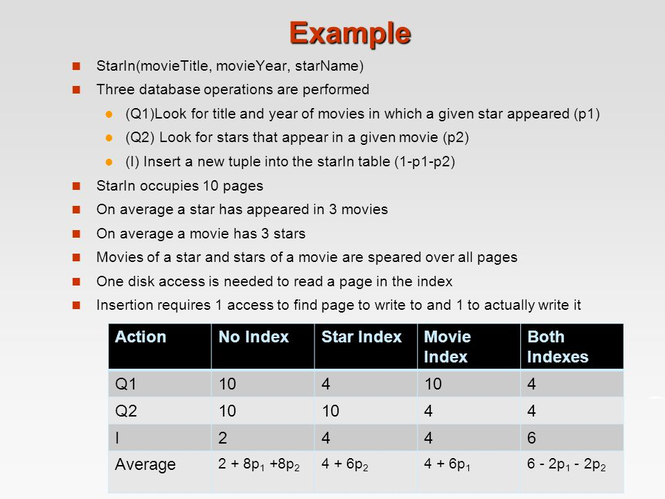 1.32 Example StarIn(movieTitle, movieYear, starName) Three database operations are performed (Q1)Look for title and year of movies in which a given star appeared (p1) (Q2) Look for stars that appear in a given movie (p2) (I) Insert a new tuple into the starIn table (1-p1-p2) StarIn occupies 10 pages On average a star has appeared in 3 movies On average a movie has 3 stars Movies of a star and stars of a movie are speared over all pages One disk access is needed to read a page in the index Insertion requires 1 access to find page to write to and 1 to actually write it ActionNo IndexStar IndexMovie Index Both Indexes Q Q I2446 Average 2 + 8p 1 +8p p p p 1 - 2p 2