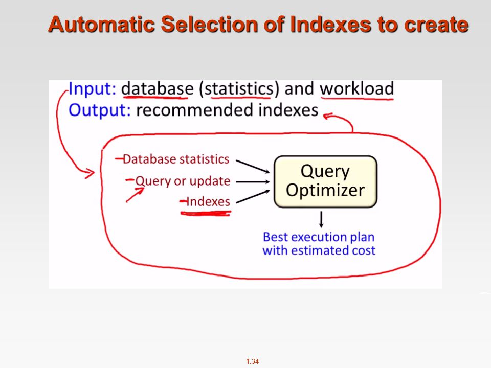 1.34 Automatic Selection of Indexes to create