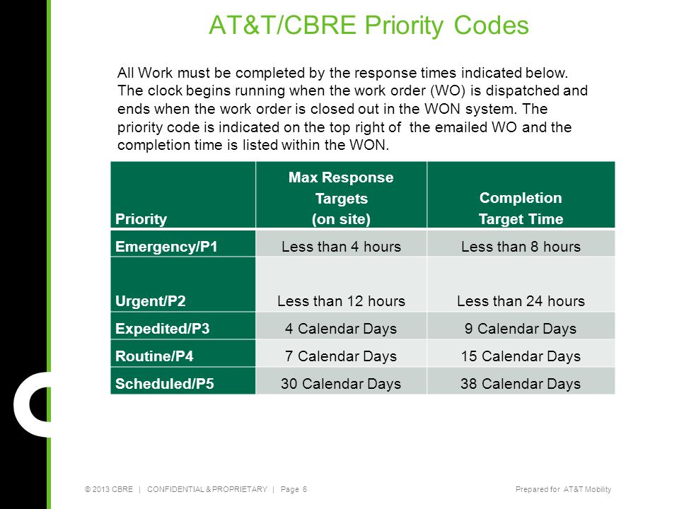 © 2013 CBRE | CONFIDENTIAL & PROPRIETARY | Page 17Prepared for AT&T Mobility NTE  When a vendor submits a quote the work order will automatically be flagged.