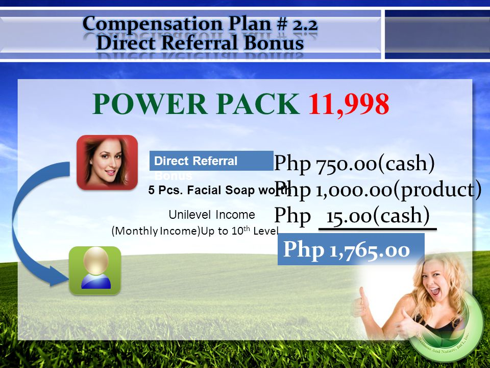 POWER PACK 11,998 Direct Referral Bonus Php 750.00(cash) Php 1,000.00(product) Php 15.00(cash) 5 Pcs.