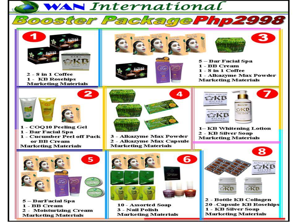 POWER PACK 11,998 Direct Referral Bonus Php 750.00(cash) Php 1,000.00(product) Php 15.00(cash) 5 Pcs.