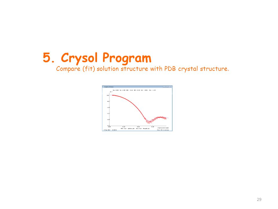 5. Crysol Program Compare (fit) solution structure with PDB crystal structure. 29