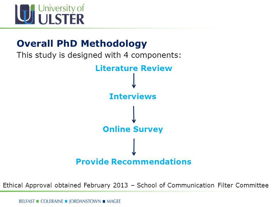 Methodology Interviews: Database (n=216) Contacted Principals (n=216) Response Rate: 16.6%