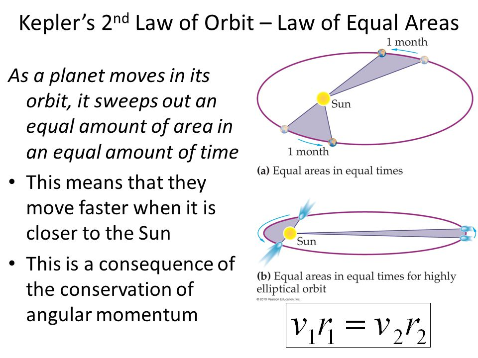 Example 12-7 The Earth's orbit around the Sun is in the shape of an ellipse.