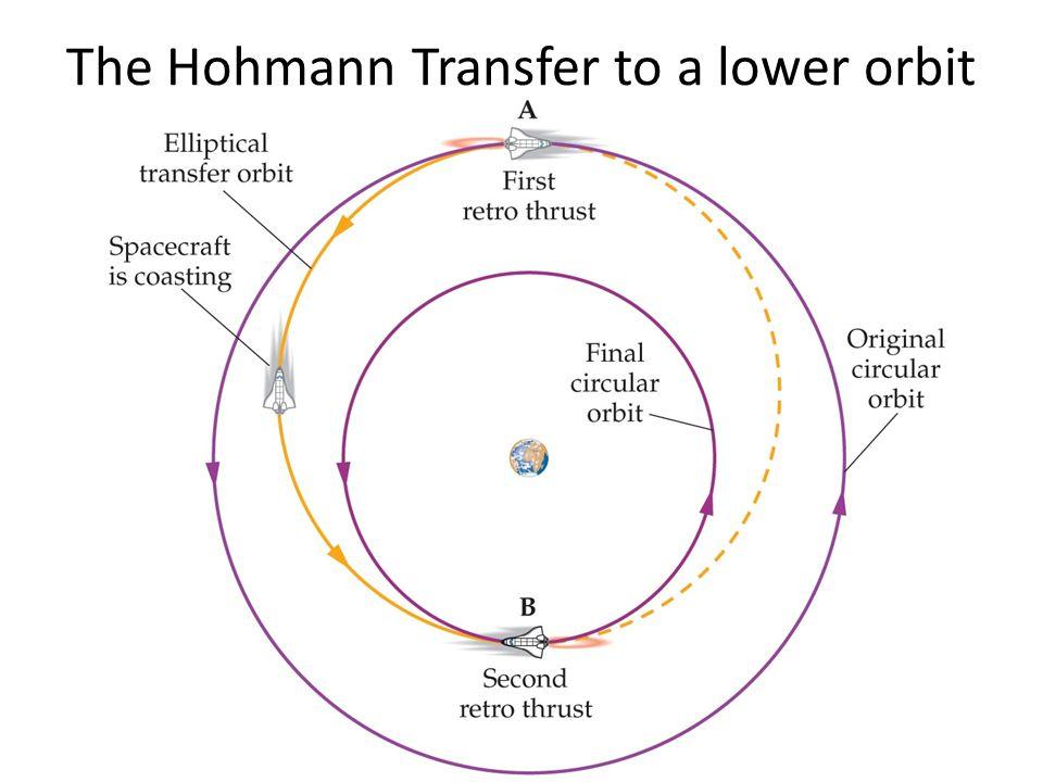 The Hohmann Transfer to a lower orbit