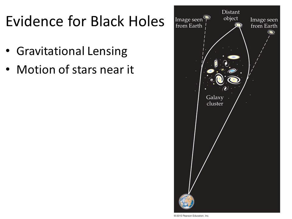 Evidence for Black Holes Gravitational Lensing Motion of stars near it