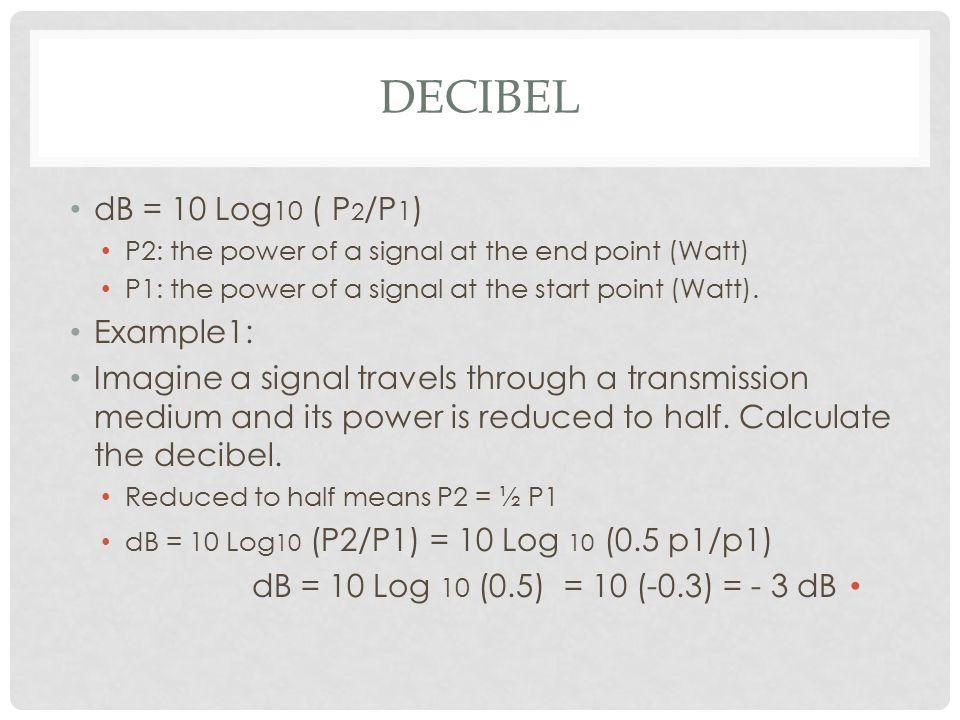 DECIBEL dB = 10 Log 10 ( P 2 /P 1 ) P2: the power of a signal at the end point (Watt) P1: the power of a signal at the start point (Watt).