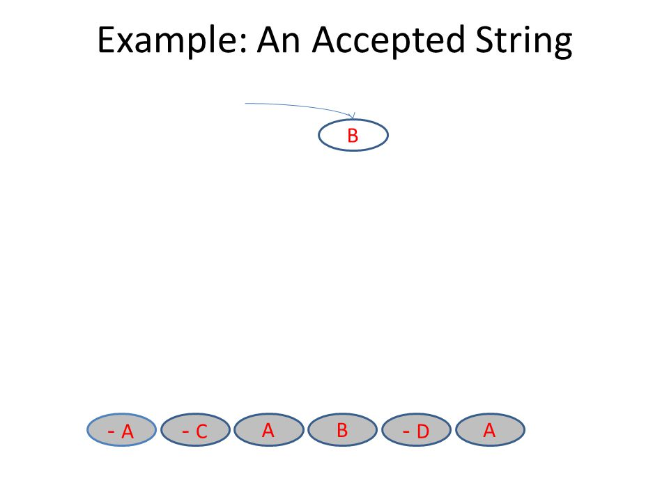 B Example: An Accepted String - D BA - C - A A