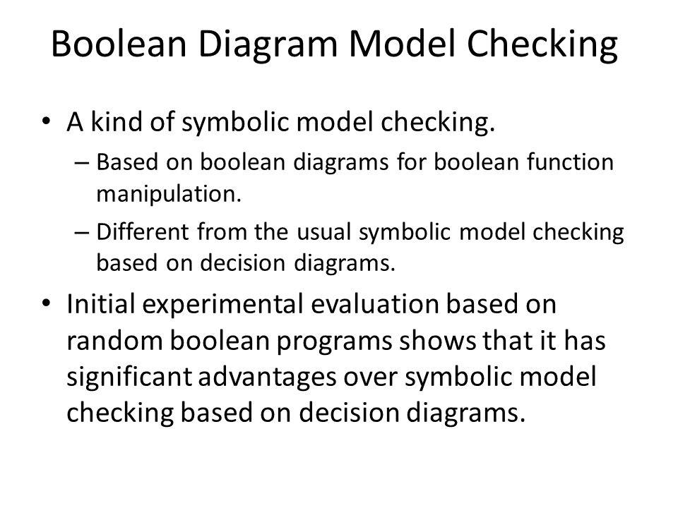 BS Model Checking Principle M,s  =  : s0: k=0; s1: M k,s =  holds, report that  holds; s2: M k,s =  holds, report that  does not hold; s3: increase k; goto s1.