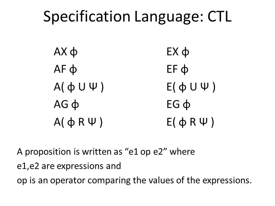 Specification Language: CTL AX φ AF φ A( φ U Ψ ) AG φ A( φ R Ψ ) EX φ EF φ E( φ U Ψ ) EG φ E( φ R Ψ ) A proposition is written as e1 op e2 where e1,e2 are expressions and op is an operator comparing the values of the expressions.