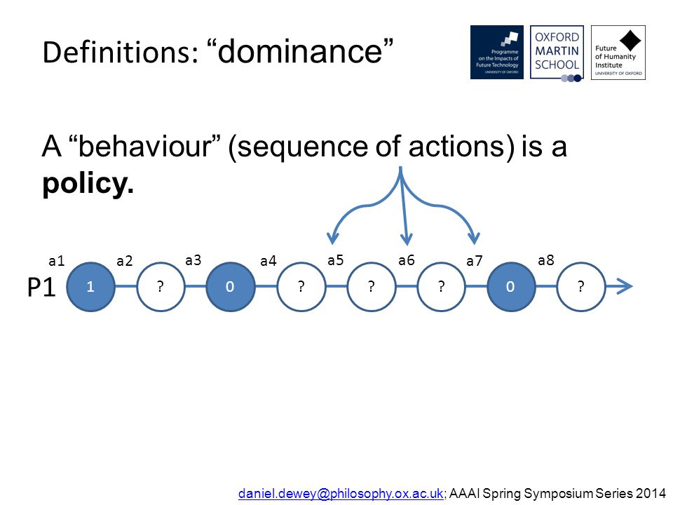 Definitions: dominance daniel.dewey@philosophy.ox.ac.ukdaniel.dewey@philosophy.ox.ac.uk; AAAI Spring Symposium Series 2014 A behaviour (sequence of actions) is a policy.