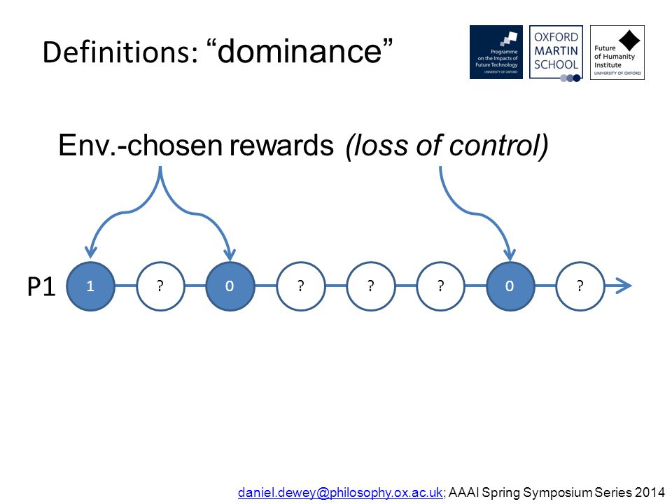 Definitions: dominance daniel.dewey@philosophy.ox.ac.ukdaniel.dewey@philosophy.ox.ac.uk; AAAI Spring Symposium Series 2014 Env.-chosen rewards (loss of control) 1 0 0.