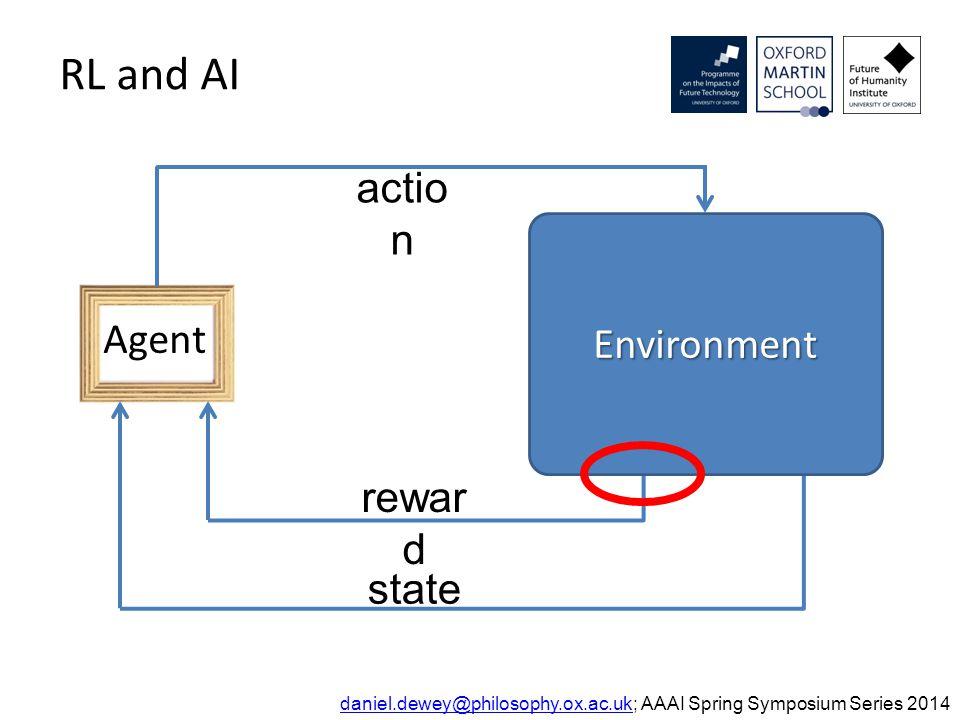 Agent RL and AI daniel.dewey@philosophy.ox.ac.ukdaniel.dewey@philosophy.ox.ac.uk; AAAI Spring Symposium Series 2014 actio n rewar d state Environment