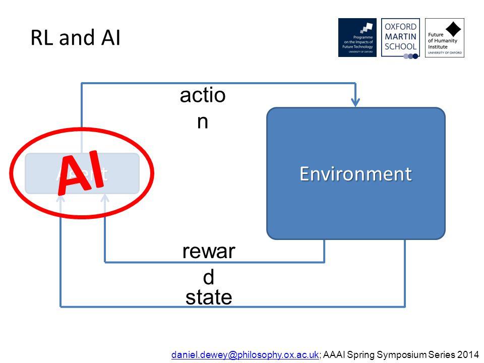 RL and AI daniel.dewey@philosophy.ox.ac.ukdaniel.dewey@philosophy.ox.ac.uk; AAAI Spring Symposium Series 2014 actio n rewar d state Agent Environment AI