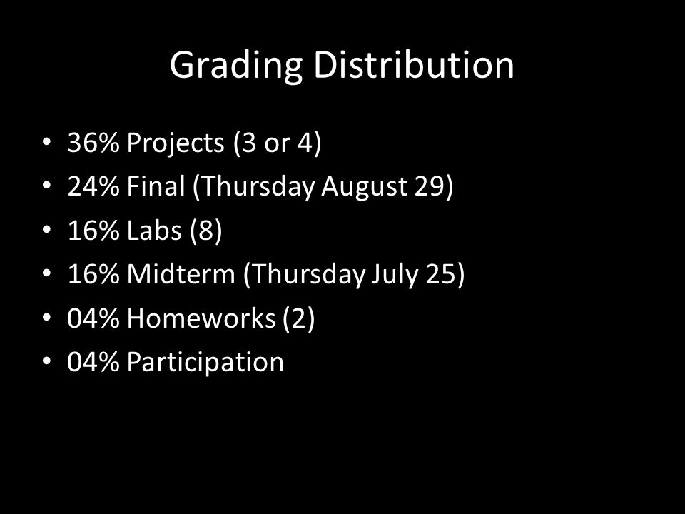 Grading Distribution 36% Projects (3 or 4) 24% Final (Thursday August 29) 16% Labs (8) 16% Midterm (Thursday July 25) 04% Homeworks (2) 04% Participation