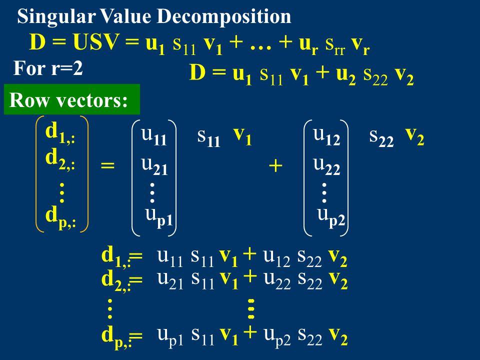 D = USV = u 1 s 11 v 1 + … + u r s rr v r Singular Value Decomposition Row vectors: d 1,: d 2,: d p,: … = u 11 u 21 u p1 … s 11 v1v1 u 12 u 22 u p2 … s 22 v2v2 + d 1,: = u 11 s 11 v 1 + u 12 s 22 v 2 d 2,: = …… d p,: = u 21 s 11 v 1 + u 22 s 22 v 2 u p1 s 11 v 1 + u p2 s 22 v 2 … For r=2 D = u 1 s 11 v 1 + u 2 s 22 v 2