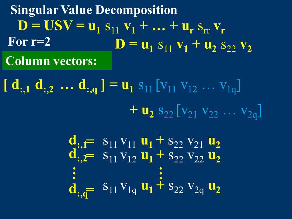 D = USV = u 1 s 11 v 1 + … + u r s rr v r Singular Value Decomposition [ d :,1 d :,2 … d :,q ] = u 1 s 11 [v 11 v 12 … v 1q ] + u 2 s 22 [v 21 v 22 … v 2q ] d :,1 = s 11 v 11 u 1 + s 22 v 21 u 2 …… d :,2 = d :,q = s 11 v 12 u 1 + s 22 v 22 u 2 s 11 v 1q u 1 + s 22 v 2q u 2 For r=2 D = u 1 s 11 v 1 + u 2 s 22 v 2 Column vectors: