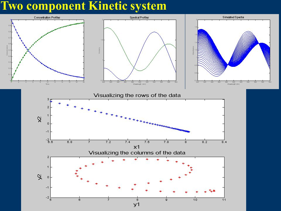 Two component Kinetic system