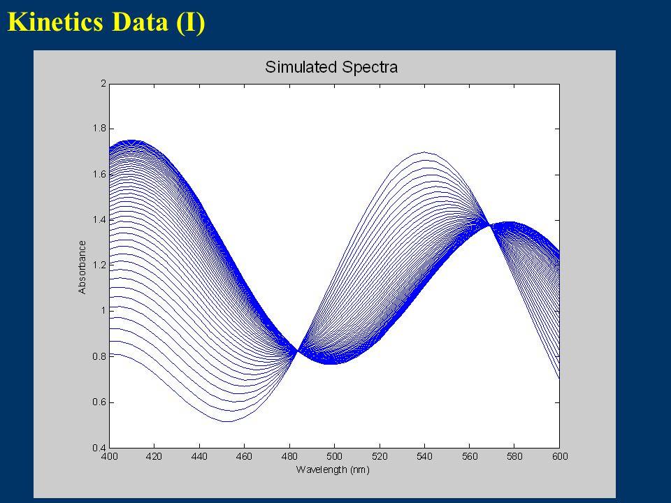 Kinetics Data (I)