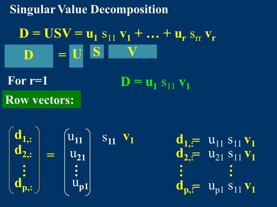 D = USV = u 1 s 11 v 1 + … + u r s rr v r Singular Value Decomposition =D U SV d 1,: d 2,: d p,: … = u 11 u 21 u p1 … s 11 v1v1 d 1,: = u 11 s 11 v 1 d 2,: = u 21 s 11 v 1 …… d p,: = u p1 s 11 v 1 For r=1 Row vectors: D = u 1 s 11 v 1