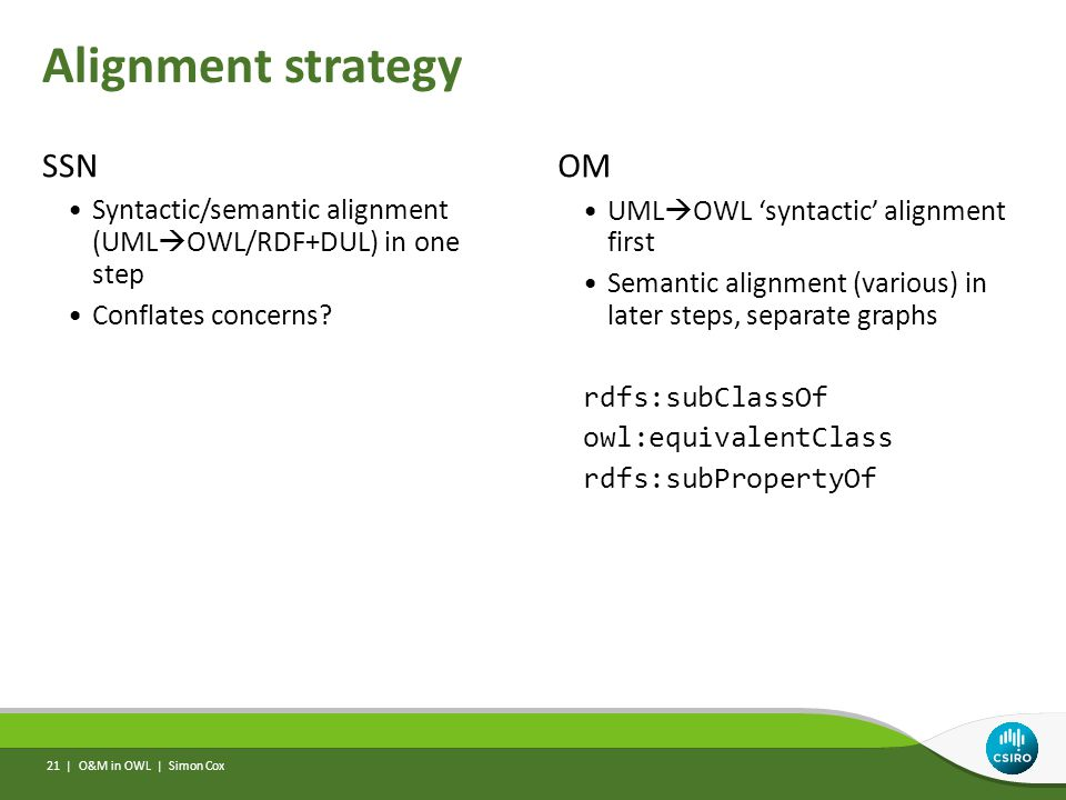 Alignment strategy SSN Syntactic/semantic alignment (UML  OWL/RDF+DUL) in one step Conflates concerns? OM UML  OWL 'syntactic' alignment first Seman