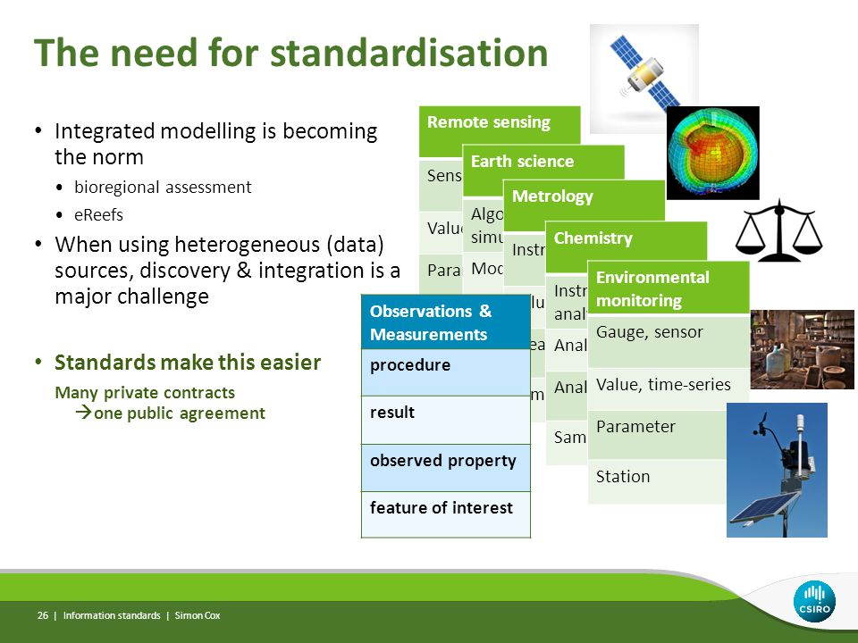 The need for standardisation Integrated modelling is becoming the norm bioregional assessment eReefs When using heterogeneous (data) sources, discover