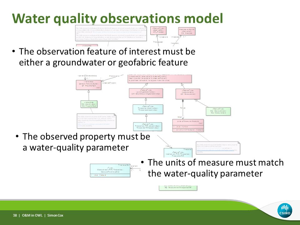Water quality observations model O&M in OWL | Simon Cox 38 | The observation feature of interest must be either a groundwater or geofabric feature The observed property must be a water-quality parameter The units of measure must match the water-quality parameter