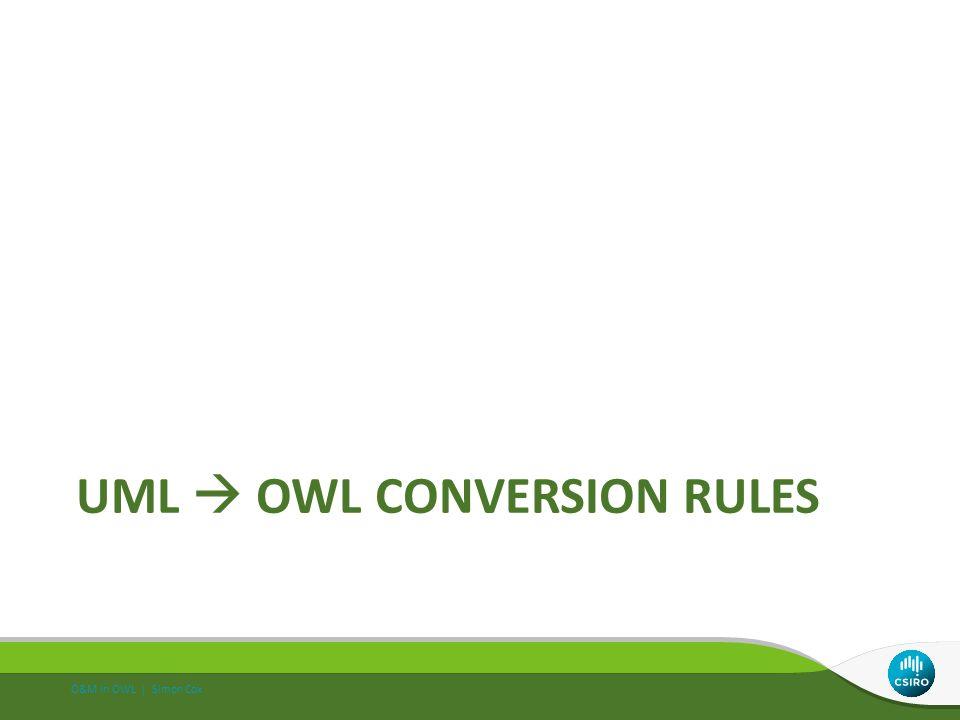 UML  OWL CONVERSION RULES O&M in OWL | Simon Cox
