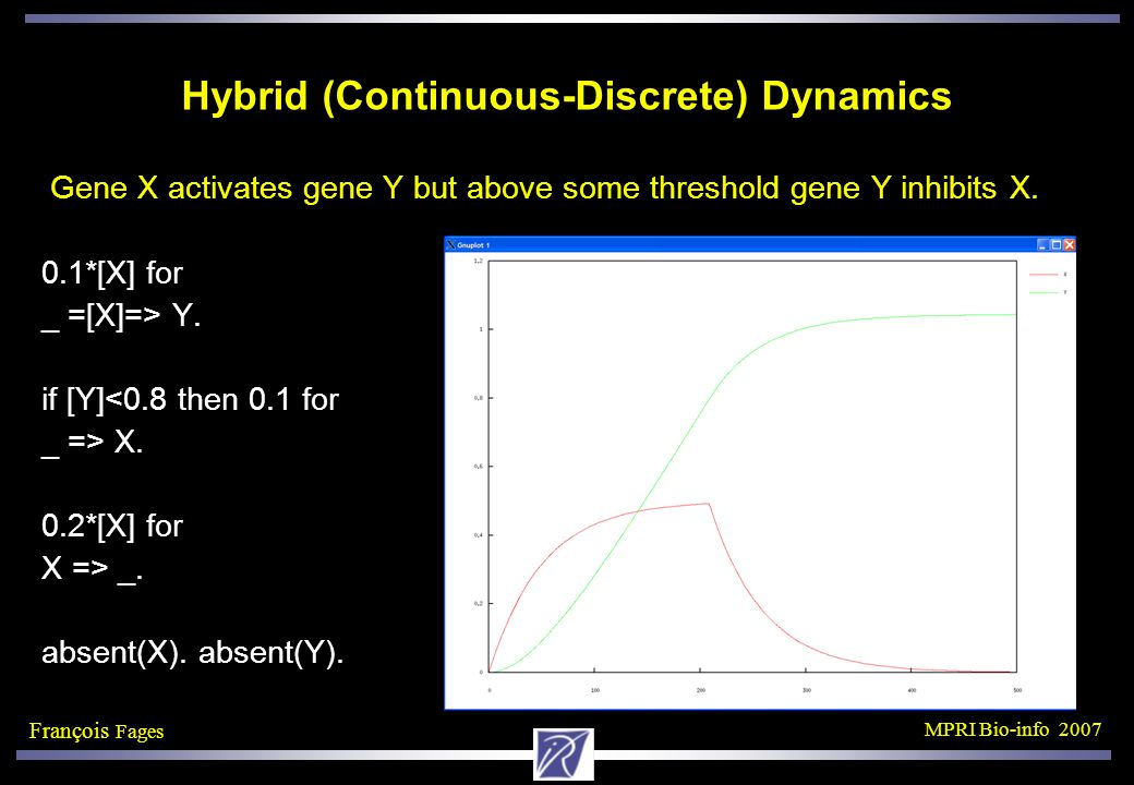 François Fages MPRI Bio-info 2007 Hybrid (Continuous-Discrete) Dynamics Gene X activates gene Y but above some threshold gene Y inhibits X.